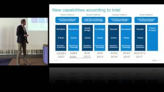 HPC Workload Efficiency and the Challenges for System Builders