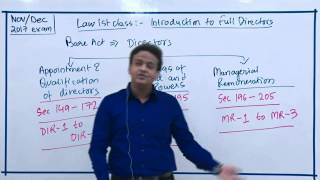 Overview of Directors – Separate Book on Directors, Companies Act 2013