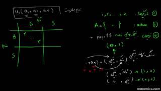 نظریه بازی ها ۰۴- تعریف دقیق تعادل نش