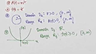 Calculus for all (Bangla): Lecture 1.2 Domain and Range