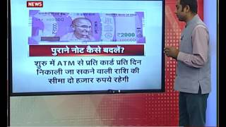 Currency notes ban: All you want to know about (Hindi)