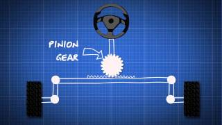 How Car Steering Works - Dummies Guide