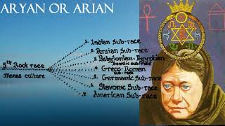 """""""Aryan"""" The 7 Root Races of Man.The Deliberate Mixing In Order to Unlock Psychic Abilities of HueMan"""