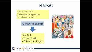Introduction to Online Market Research for Blogging