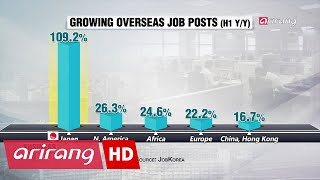 Business Daily _ Japan looks abroad to hire