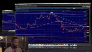 Forex Market Makers Caught Manipulating Price