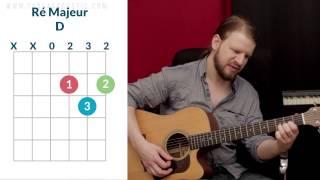Knockin on heaven's door (Bob Dylan) tuto guitare - Les accords