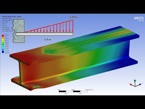 Xxx Mp4 ANSYS 17 0 Tutorial Non Linear Plastic Deformation I Beam 3gp Sex