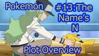 Pokemon The Name