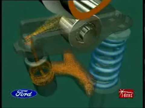 Sistema lubrificação