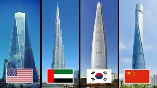 Top 10 Tallest Building In The World 2018