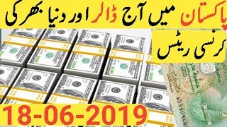 Today US Dollar Rate in Pakistan  Gold Latest News PKR to US Dollar Gold Price in Pakistan🇵🇰 Fu