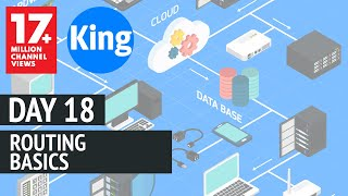 200-125 CCNA v3.0 | Day 18: Routing Basics | Free Cisco Video Training 2016 | NetworKing