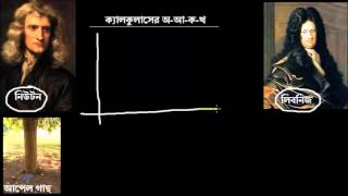 calculus by chamok hasan ক্যালকুলাসের অ-আ-ক-খ  : সূচনা