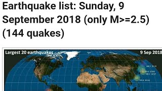 GMS: NEWS AND PROPHECY- EARTHQUAKE UPDATE: SEP. 9 THROUGH SEP. 11, 2018