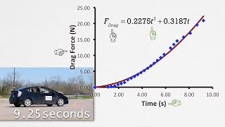 Calculating Average Drag Force on an Accelerating Car using an Integral