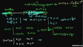 قدر مطلق ۰۹-مثال از نامساوی های قدر مطلق