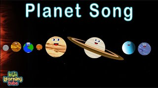 The Solar System/The Solar System Song/Planets Song for Kids/8 Planets