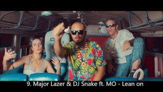 Top 25 Switzerland Songs Of The Week September, 6 2015 Charts Music Hit