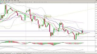 How To Trade DAX  today 2 Aug Simple swing trading strategy