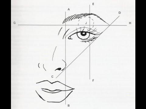 Visagismo - Tipos de rostro y correcciones