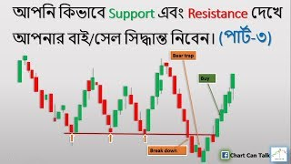 Support & Resistance Trading strategy (part - 3) Technical Analysis Bangla Tutorial