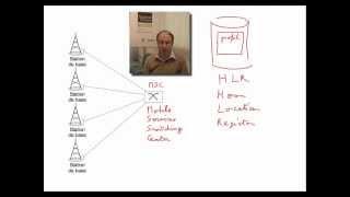 8. Réseaux cellulaires : présentation MSC et HLR