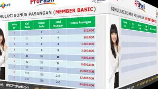 Bisnis Menabung MNC Pro Pasti hubungi Samsur 085218716868