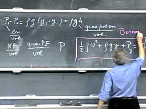 Lecture 28 Hydrostatics Archimedes Principle Fluid Dynamics What Makes Your Boat Float Bernoulli s Equation
