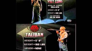 Who is Deadliest? Taliban vs Viet Cong