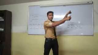 CA Final SFM Revision in 17 Minutes by CA Mayank Kothari