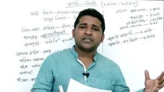 Part 06 Bangla-গদ্য  (মাসি-পিসি- মানিক বন্দ্যোপাধ্যায়)