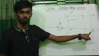 Convex mirror | Ray Diagram | HSC Physics BanglaTutorial