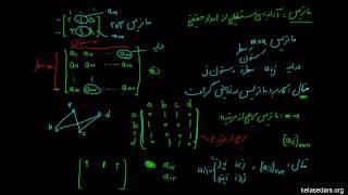 ماتریس و دترمینان ۰۱ - تعریف ماتریس