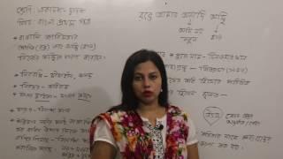 HSC Bangla 1st Paper রক্তে আমার অনাদি অস্থি