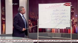 مصر اليوم - توفيق عكاشة يوضح ما هو الإعلام البيئي وأهميته