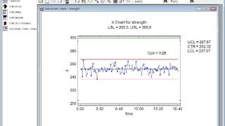 Statgraphics Acceptance Control Chart