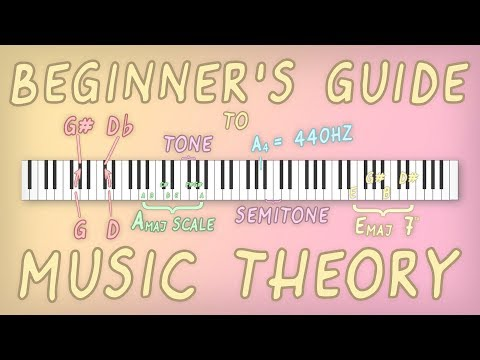 Xxx Mp4 A Beginner 39 S Guide To Music Theory 3gp Sex