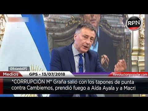 Xxx Mp4 Graña Estalló Y Mostró La CORRUPCIÓN M 3gp Sex