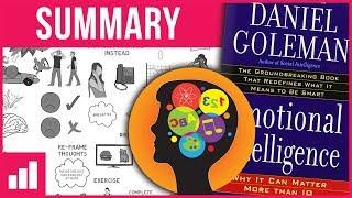 Emotional Intelligence by Daniel Goleman ► Animated Book Summary