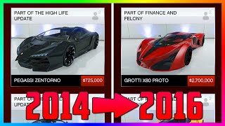 How Much GTA Online DLC Car Prices Have Changed Over The Years - Evolution Of GTA 5 DLC Inflation!