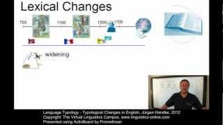 TYP121 - Typological Changes in   English