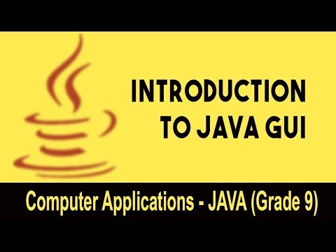 Introduction to GUI (Graphical User Interface)