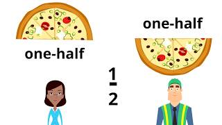 Fraction Lesson for Kids   Classroom Edition