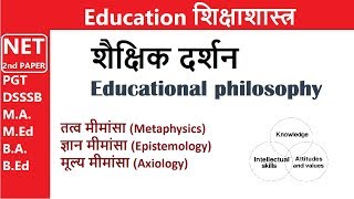 शैक्षिक दर्शन Educational philosophy