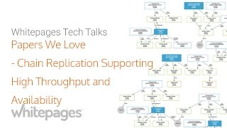 Papers We Love @ Whitepages - Chain Replication Supporting High Throughput and Availability
