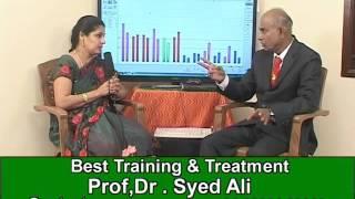 Acupuncture Videos