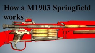 How a M1903 Springfield works