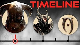 The Complete Elder Scrolls Timeline - The Era Between Oblivion & Skyrim   The Leaderboard