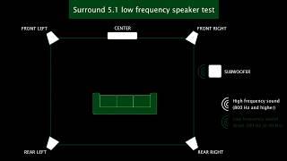 Surround 5.1 low frequency speaker test